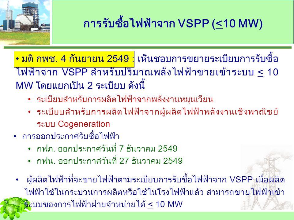 การรับซื้อไฟฟ้าจาก VSPP (<10 MW)