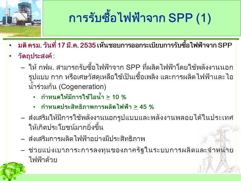 การรับซื้อไฟฟ้าจาก SPP (1)