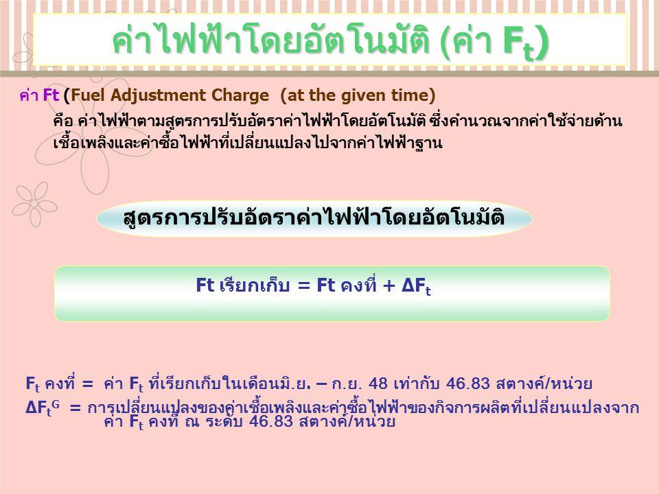ค่าไฟฟ้าโดยอัตโนมัติ (ค่า Ft)
