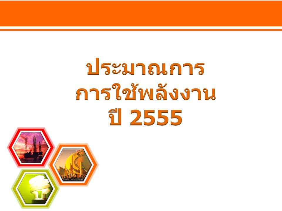 ประมาณการ การใช้พลังงาน ปี 2555
