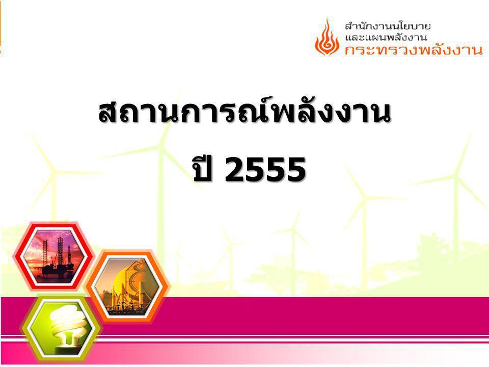 สถานการณ์พลังงาน ปี 2555