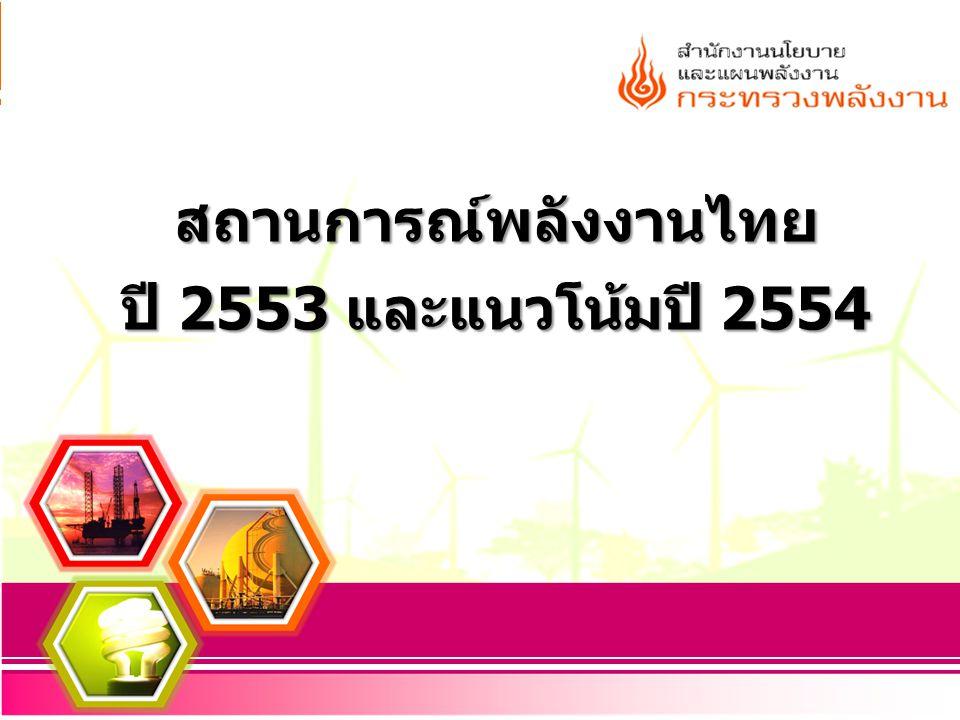สถานการณ์พลังงานไทย ปี 2553 และแนวโน้มปี 2554