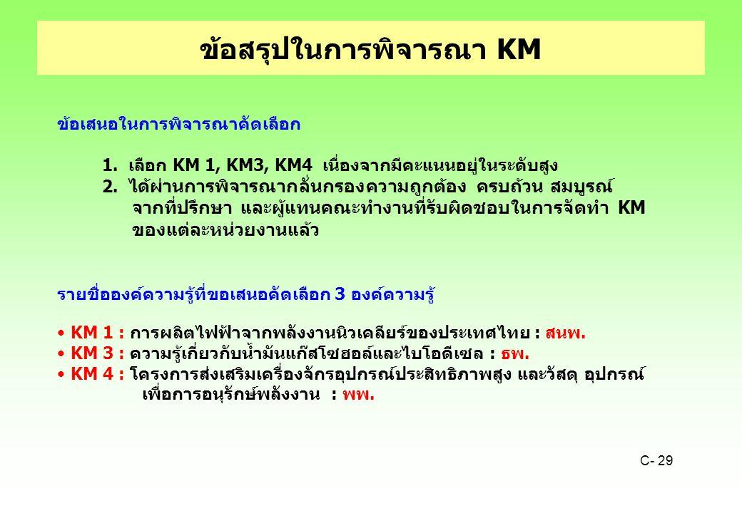 ข้อสรุปในการพิจารณา KM