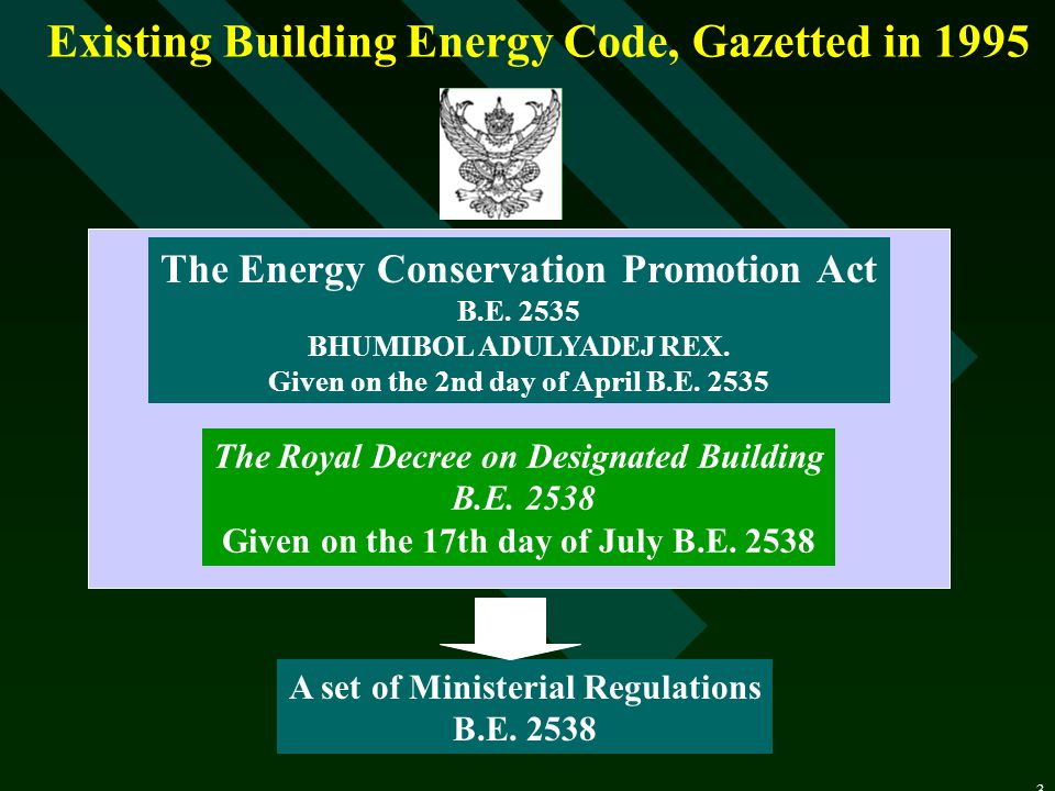 Existing Building Energy Code, Gazetted in 1995