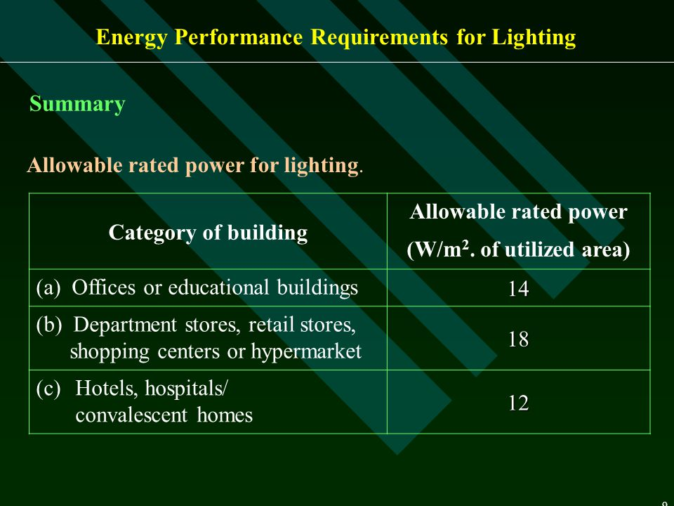 Energy Performance Requirements for Lighting
