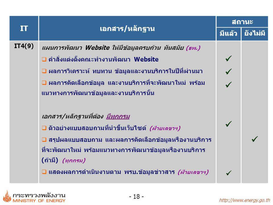 IT เอกสาร/หลักฐาน สถานะ มีแล้ว ยังไม่มี IT4(9)