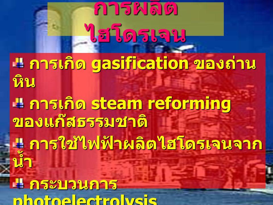 การผลิตไฮโดรเจน การเกิด gasification ของถ่านหิน