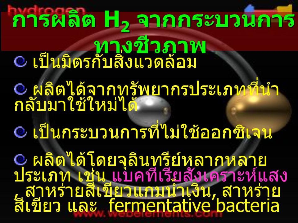 การผลิต H2 จากกระบวนการทางชีวภาพ