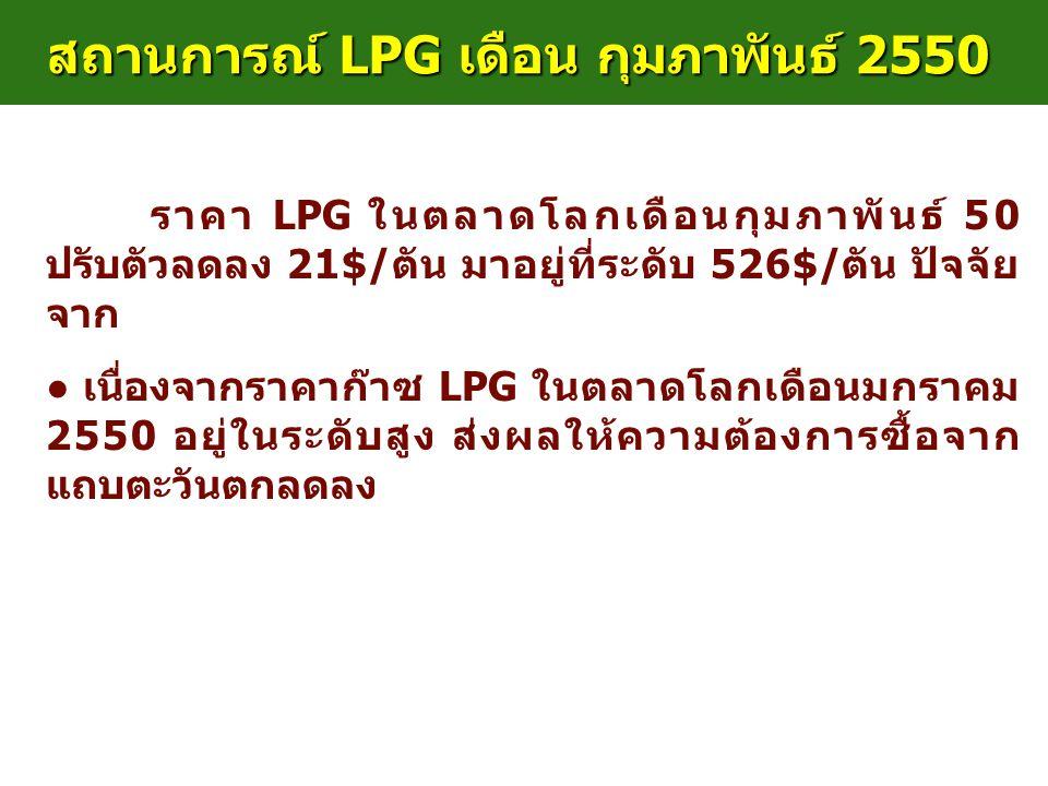 สถานการณ์ LPG เดือน กุมภาพันธ์ 2550