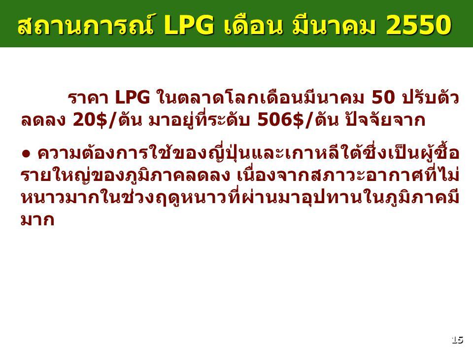 สถานการณ์ LPG เดือน มีนาคม 2550