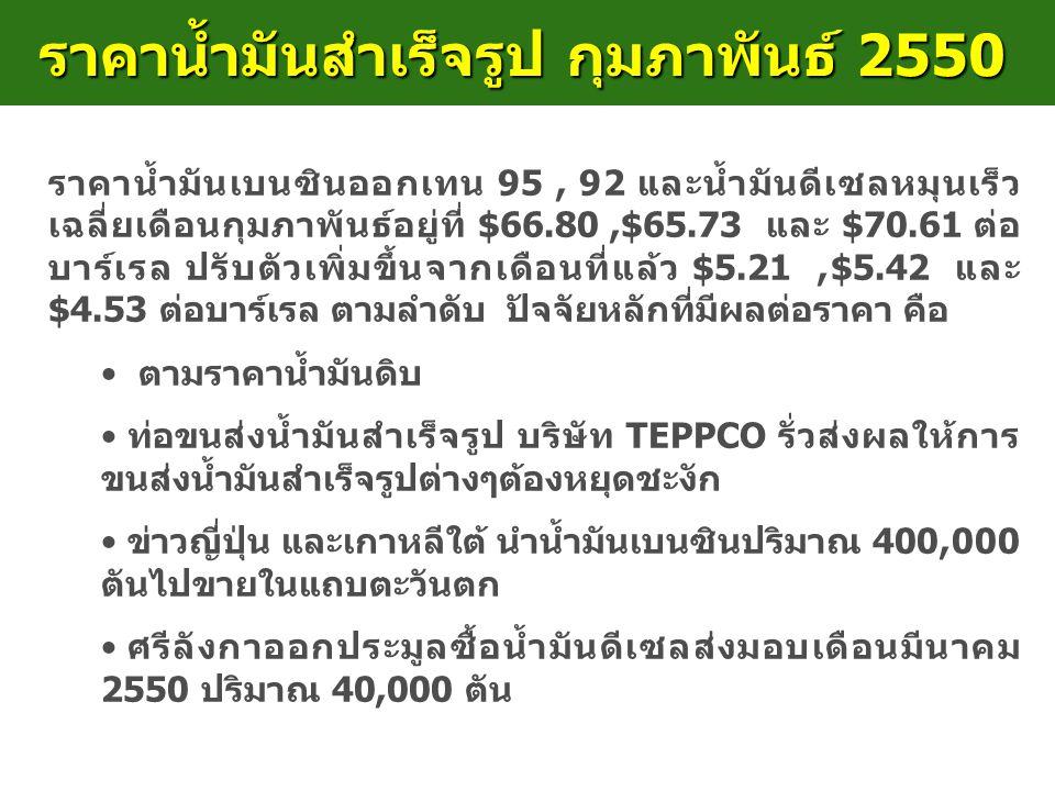 ราคาน้ำมันสำเร็จรูป กุมภาพันธ์ 2550