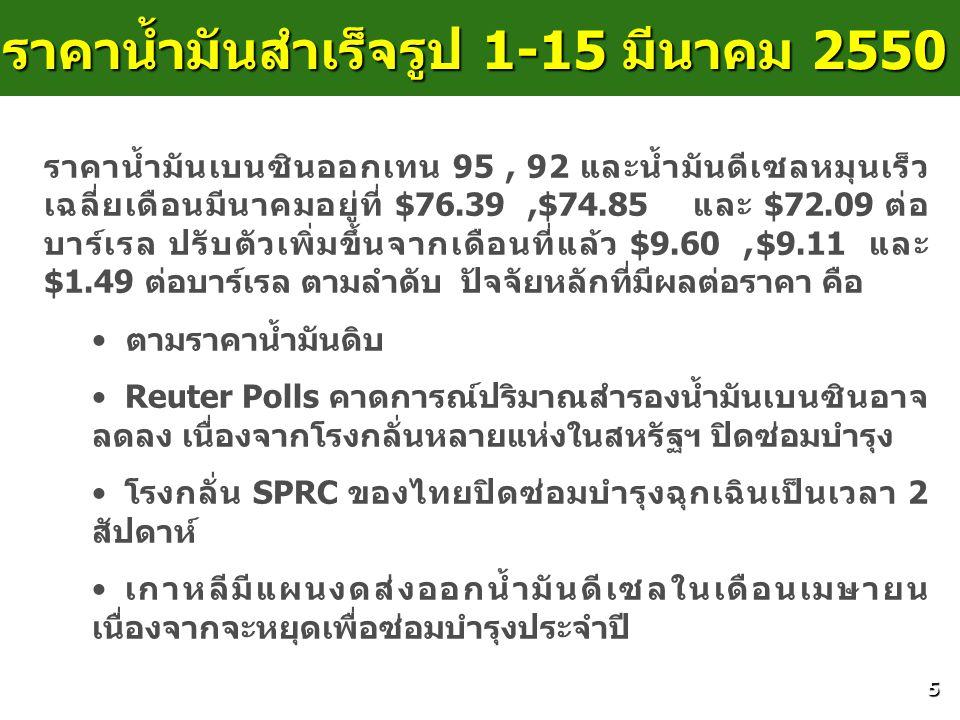 ราคาน้ำมันสำเร็จรูป 1-15 มีนาคม 2550