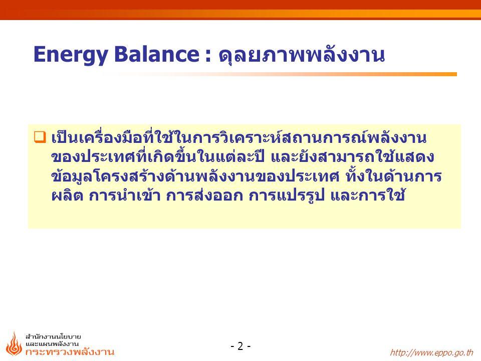 Energy Balance : ดุลยภาพพลังงาน