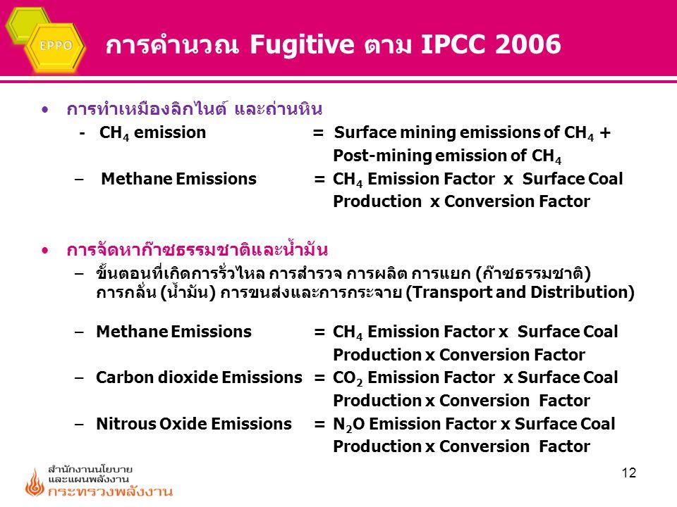 การคำนวณ Fugitive ตาม IPCC 2006