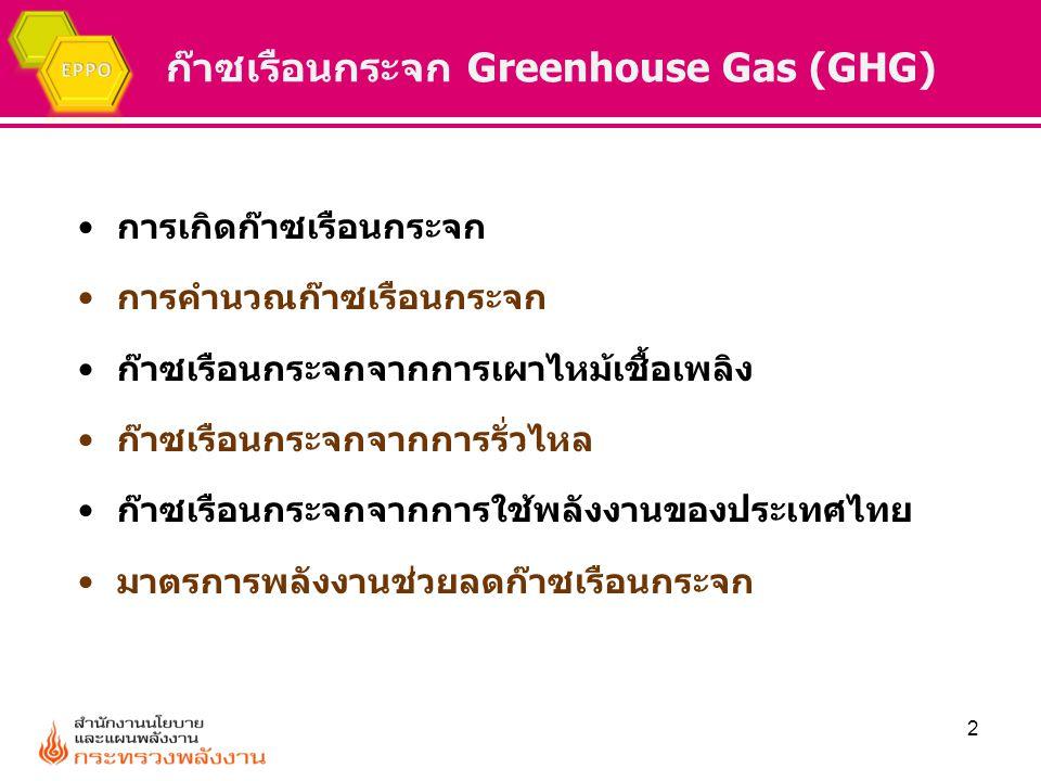 ก๊าซเรือนกระจก Greenhouse Gas (GHG)