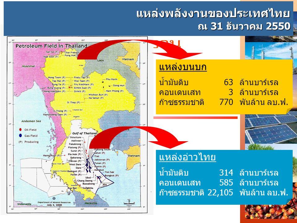แหล่งพลังงานของประเทศไทย ณ 31 ธันวาคม 2550
