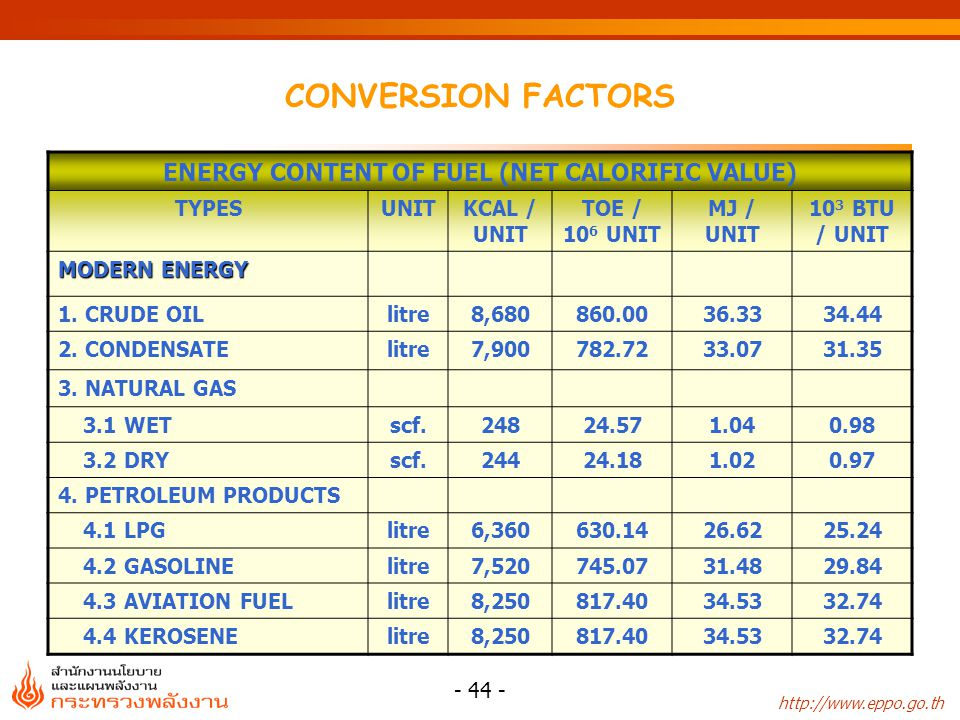 ENERGY CONTENT OF FUEL (NET CALORIFIC VALUE)
