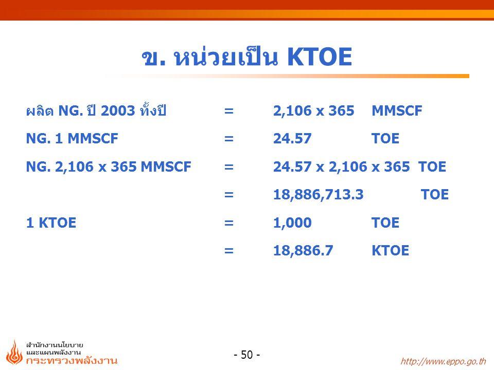 ข. หน่วยเป็น KTOE ผลิต NG. ปี 2003 ทั้งปี = 2,106 x 365 MMSCF