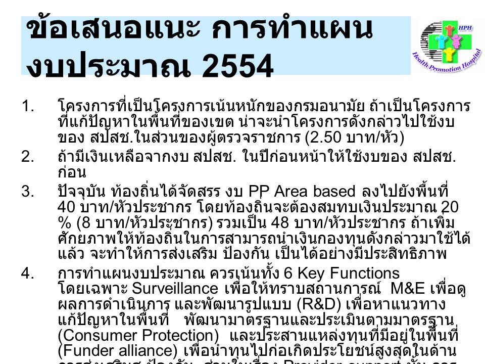 ข้อเสนอแนะ การทำแผนงบประมาณ 2554