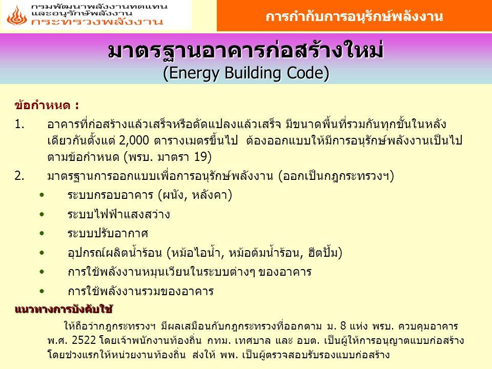 การกำกับการอนุรักษ์พลังงาน