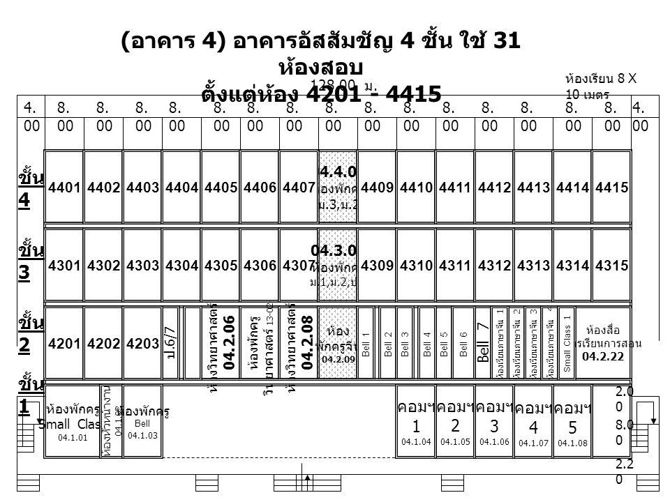 (อาคาร 4) อาคารอัสสัมชัญ 4 ชั้น ใช้ 31 ห้องสอบ