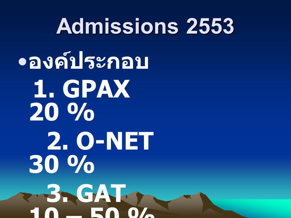 2. O-NET 30 % 3. GAT 10 – 50 % 4. PAT 0 – 40 % Admissions 2553