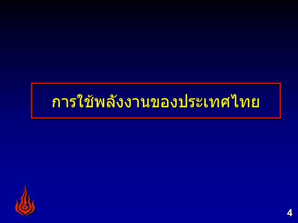 การใช้พลังงานของประเทศไทย