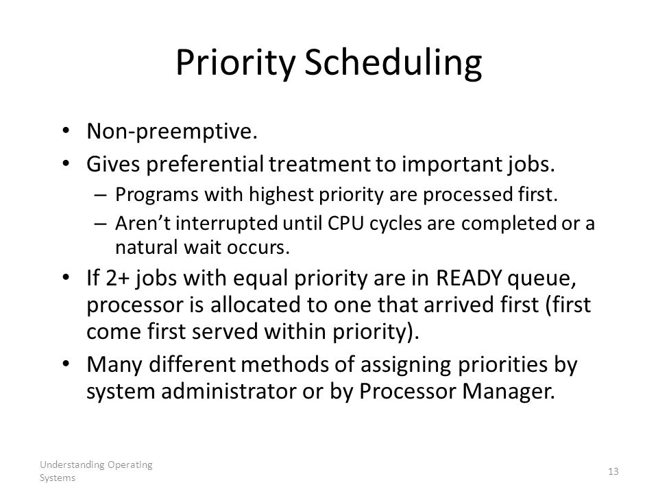 Priority Scheduling Non-preemptive.