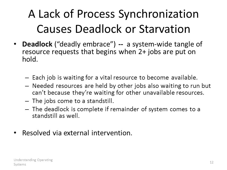 A Lack of Process Synchronization Causes Deadlock or Starvation