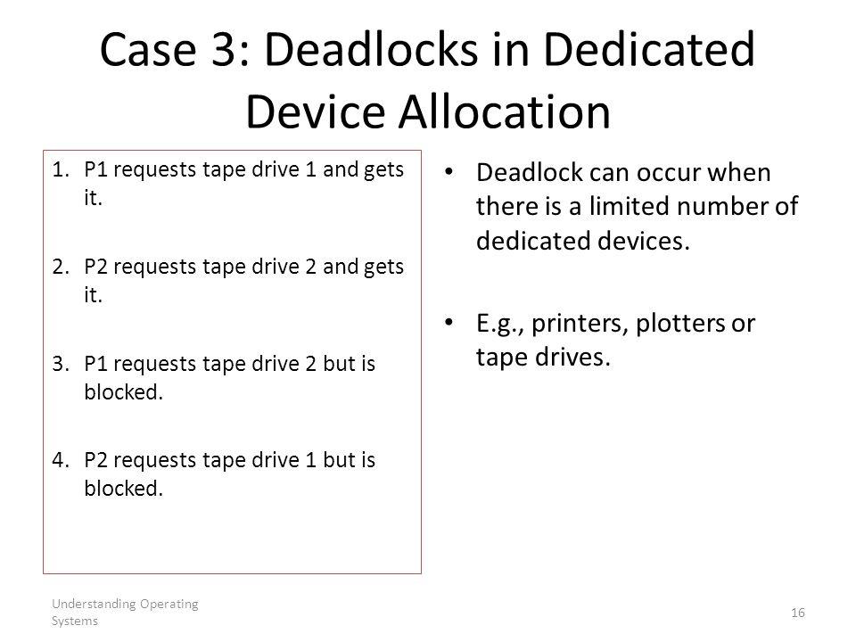 Case 3: Deadlocks in Dedicated Device Allocation