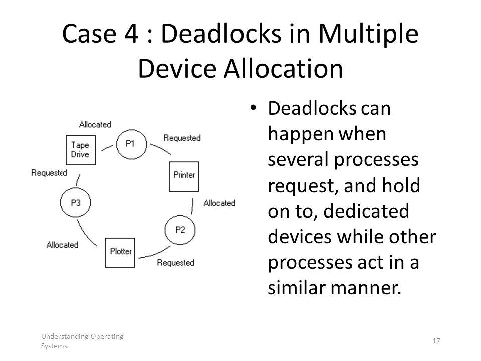 Case 4 : Deadlocks in Multiple Device Allocation