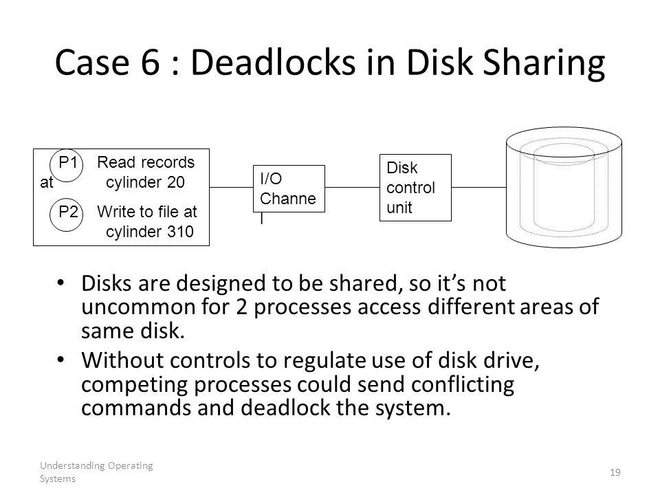 Case 6 : Deadlocks in Disk Sharing