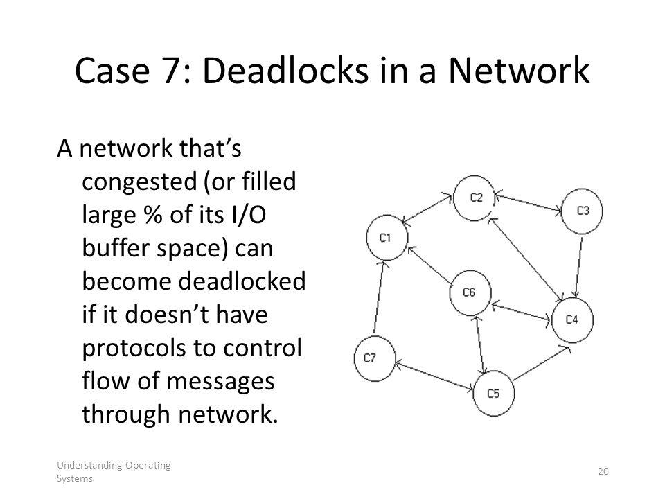 Case 7: Deadlocks in a Network