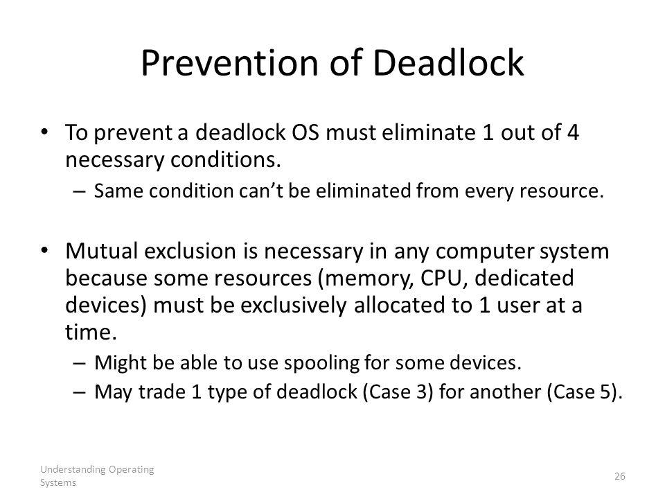 Prevention of Deadlock