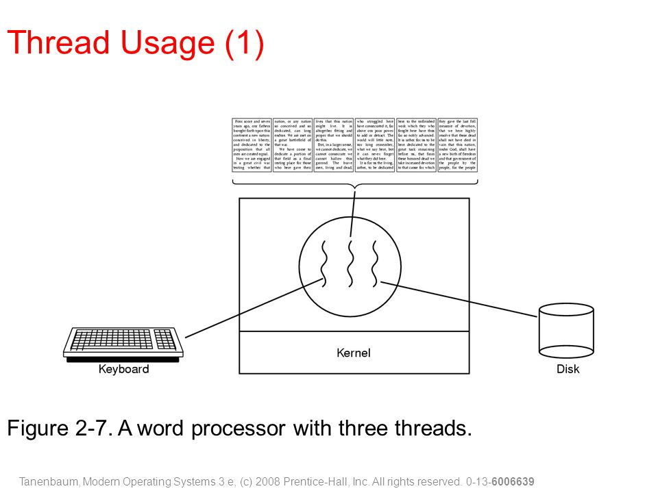Thread Usage (1) Figure 2-7. A word processor with three threads.