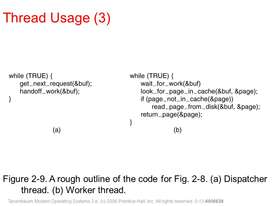 Thread Usage (3) Figure 2-9. A rough outline of the code for Fig. 2-8. (a) Dispatcher thread. (b) Worker thread.