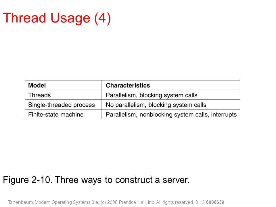 Thread Usage (4) Figure 2-10. Three ways to construct a server.