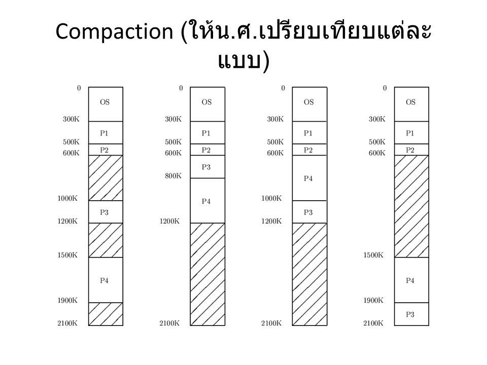 Compaction (ให้น.ศ.เปรียบเทียบแต่ละแบบ)