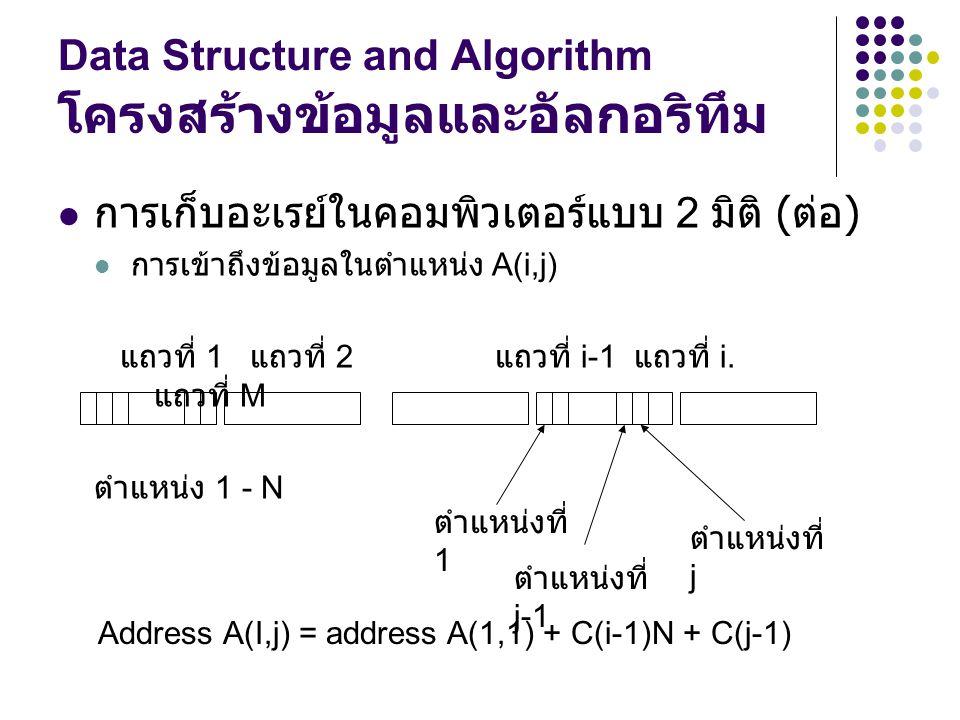 Data Structure and Algorithm โครงสร้างข้อมูลและอัลกอริทึม