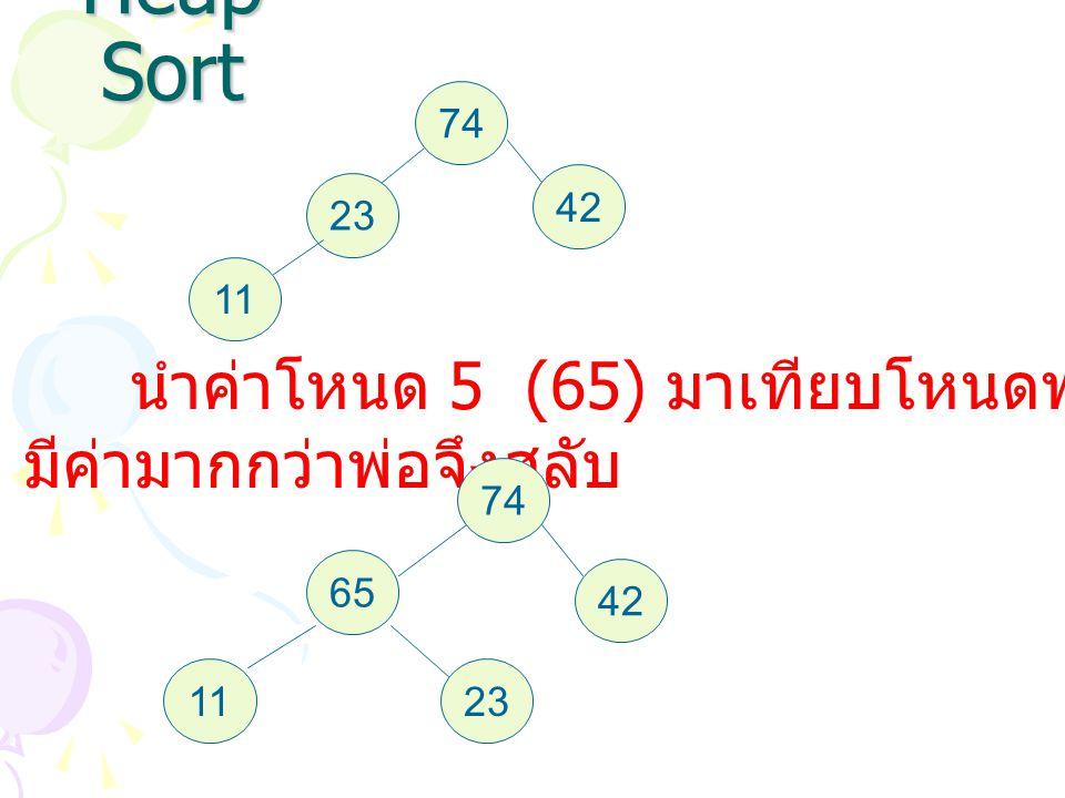 Heap Sort นำค่าโหนด 5 (65) มาเทียบโหนดพ่อ (23) แต่โหนด 5