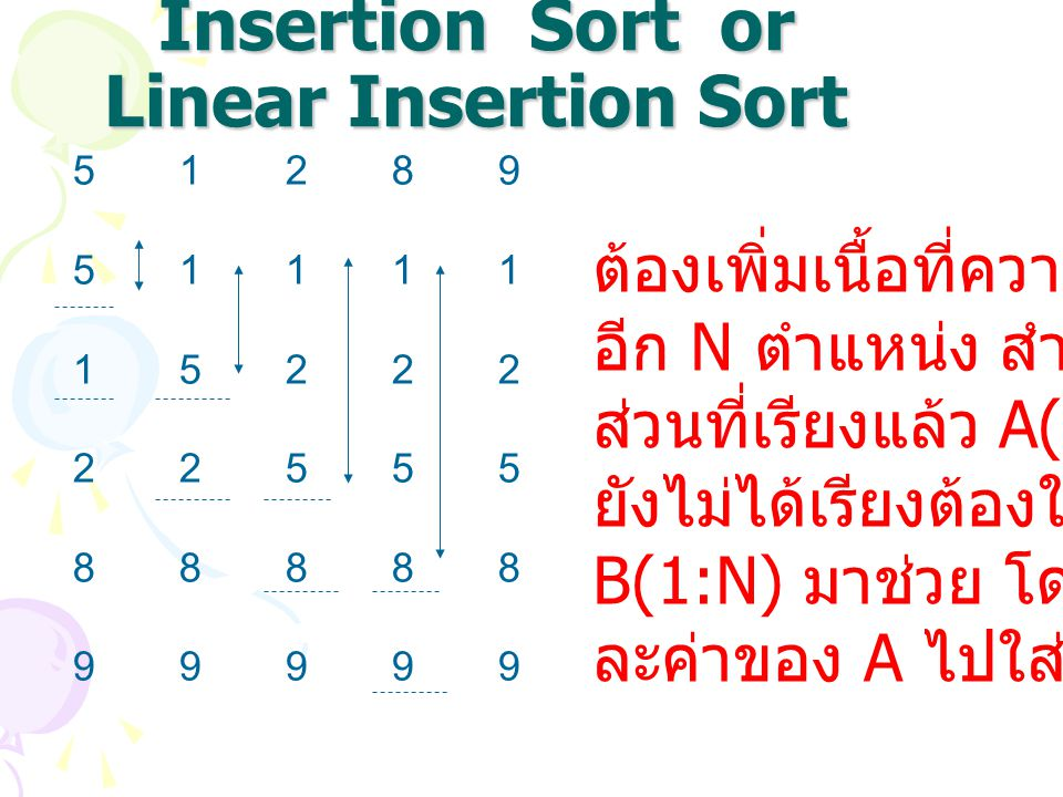 Insertion Sort or Linear Insertion Sort