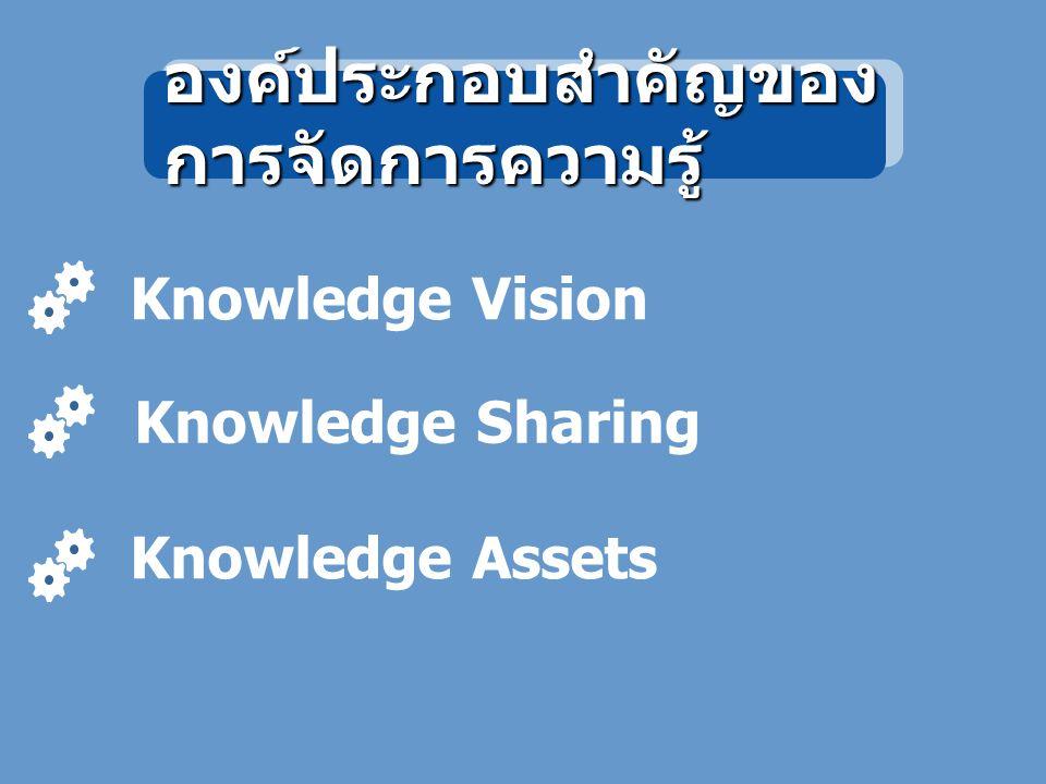 องค์ประกอบสำคัญของการจัดการความรู้