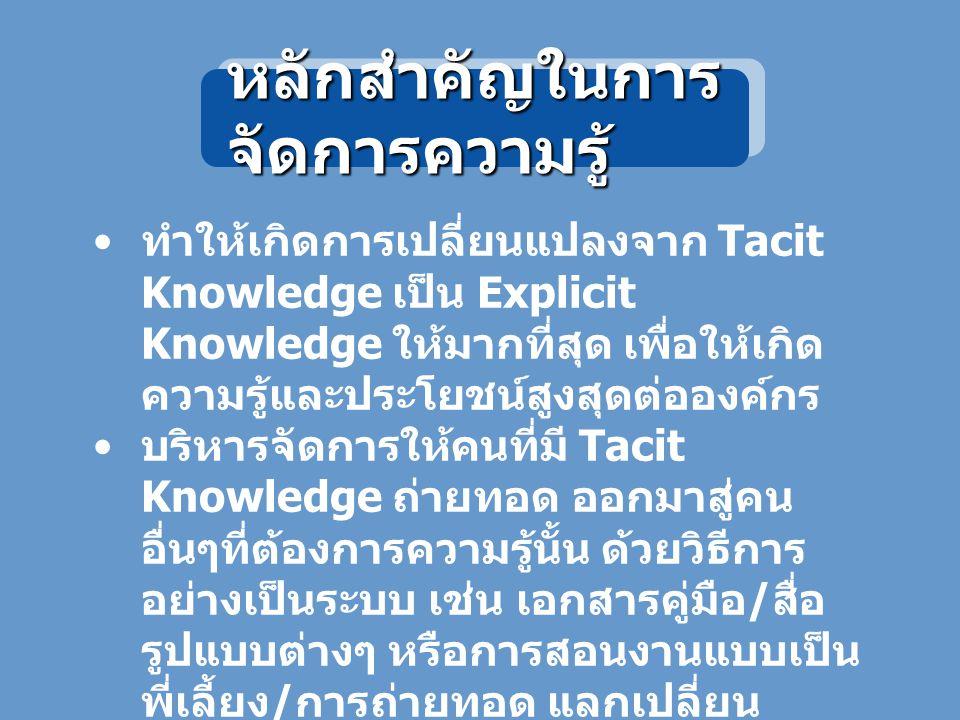 หลักสำคัญในการจัดการความรู้