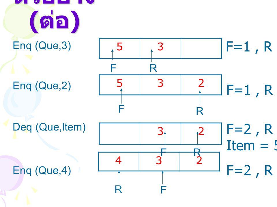 ตัวอย่าง(ต่อ) F=1 , R = 2 F=1 , R = 3 F=2 , R = 3 Item = 5 F=2 , R = 1