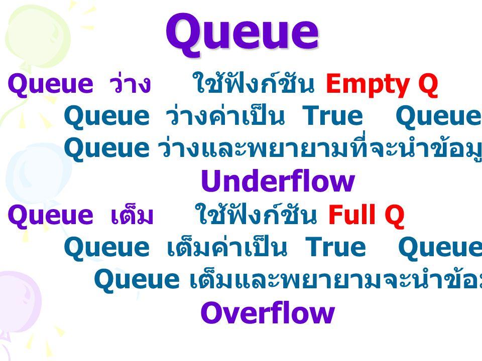 การตรวจสอบ Queue Queue ว่าง ใช้ฟังก์ชัน Empty Q