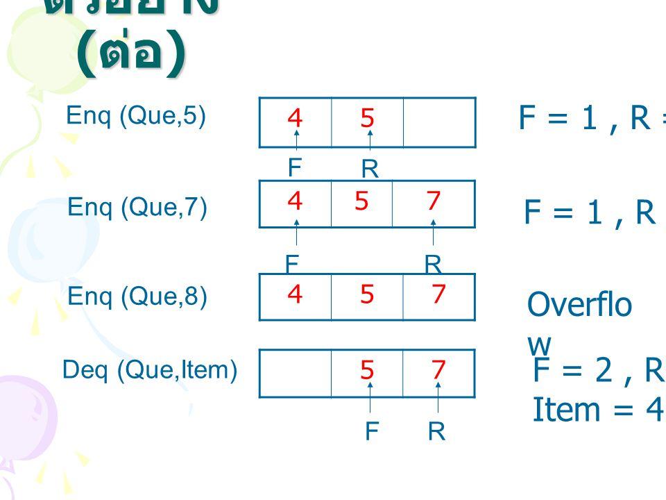 ตัวอย่าง (ต่อ) F = 1 , R = 2 F = 1 , R = 3 Overflow F = 2 , R = 3