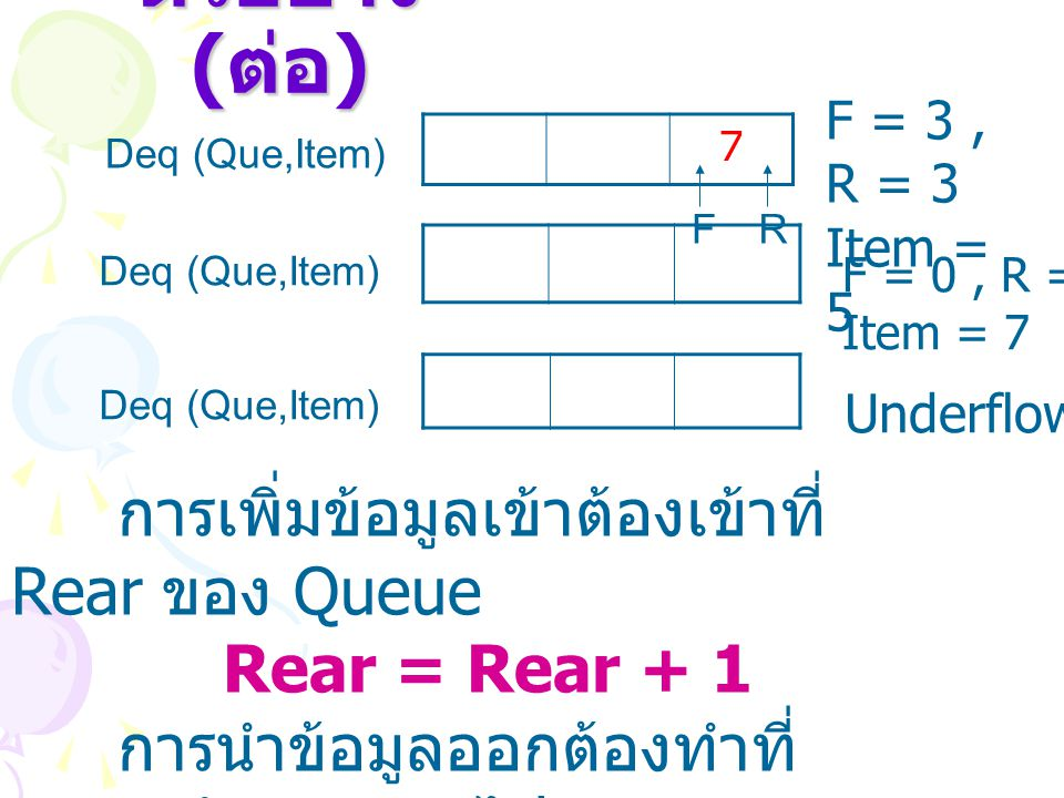ตัวอย่าง (ต่อ) การเพิ่มข้อมูลเข้าต้องเข้าที่ Rear ของ Queue