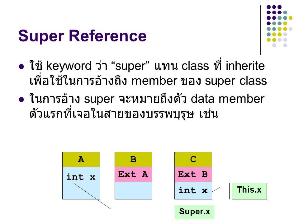 Super Reference ใช้ keyword ว่า super แทน class ที่ inherite เพื่อใช้ในการอ้างถึง member ของ super class.