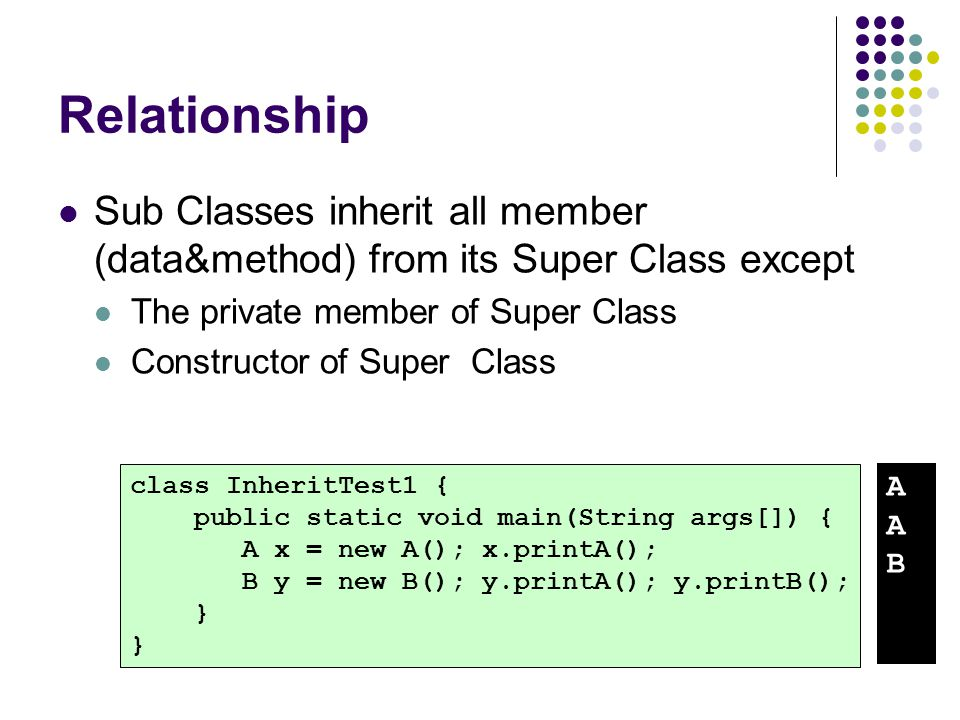 Relationship Sub Classes inherit all member (data&method) from its Super Class except. The private member of Super Class.