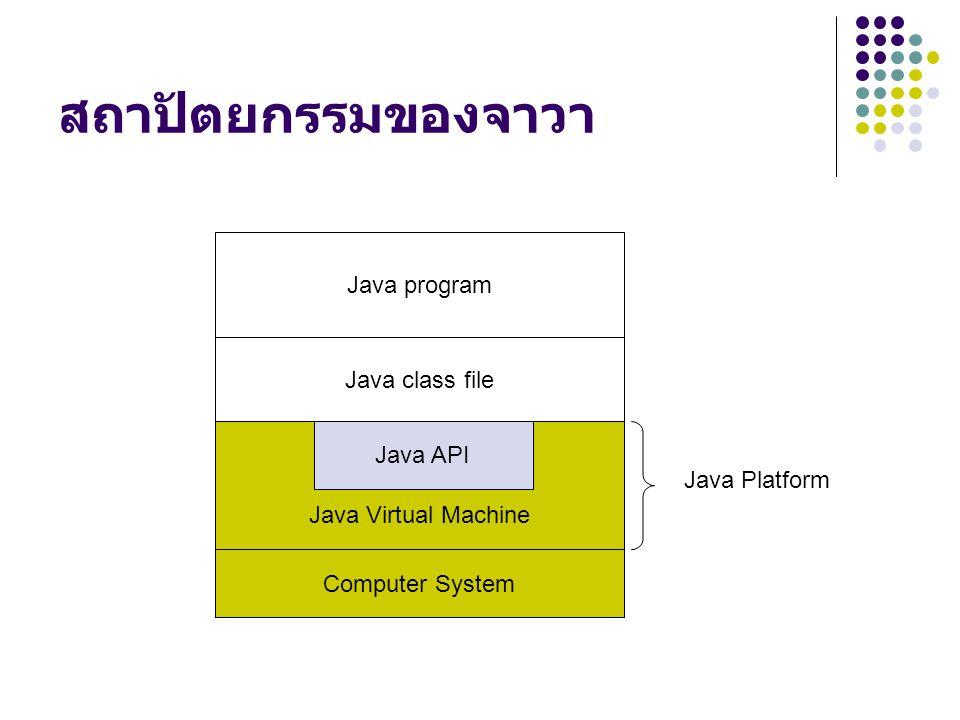 สถาปัตยกรรมของจาวา Java program Java class file Java API